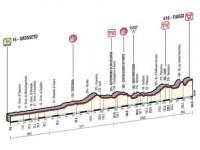 Giro d'Italia: settima tappa Grosseto-Fiuggi in diretta tv Rai, percorso per velocisti